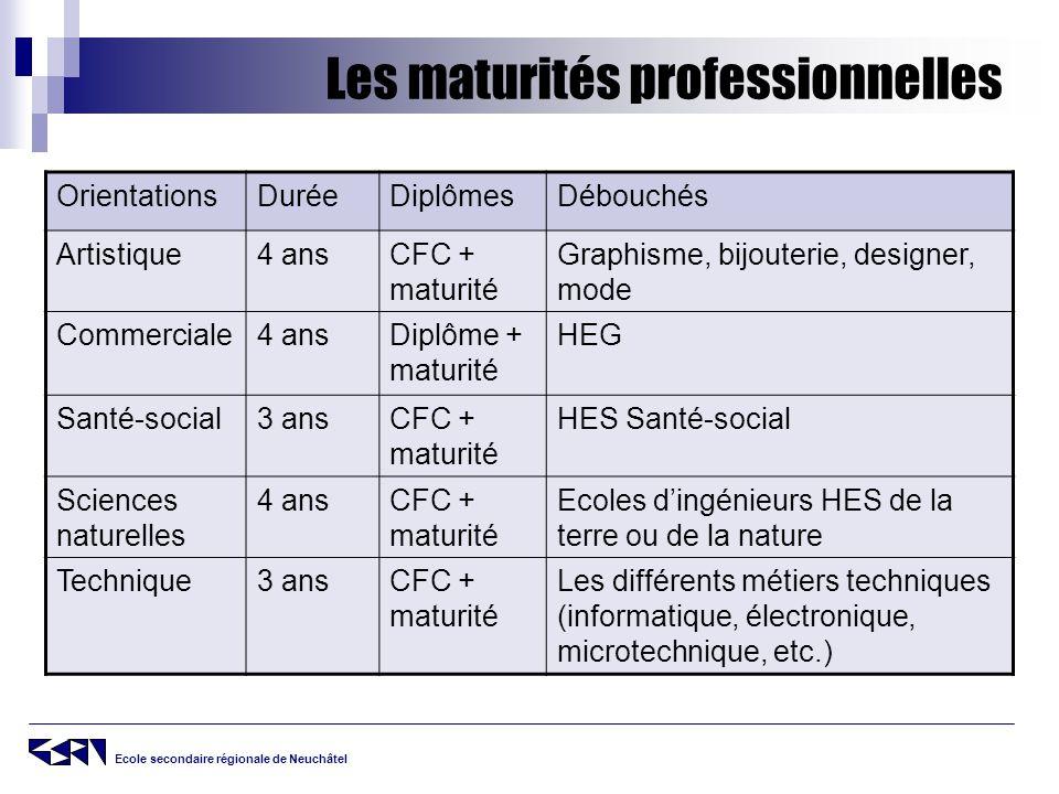 Ecole secondaire régionale de Neuchâtel Les maturités professionnelles OrientationsDuréeDiplômesDébouchés Artistique4 ansCFC + maturité Graphisme, bij