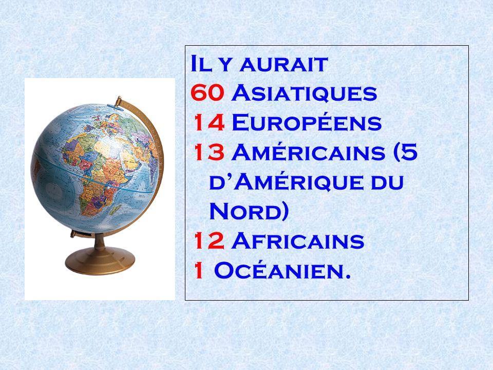 Il y aurait 60 Asiatiques 14 Européens 13 Américains (5 dAmérique du Nord) 12 Africains 1 Océanien.