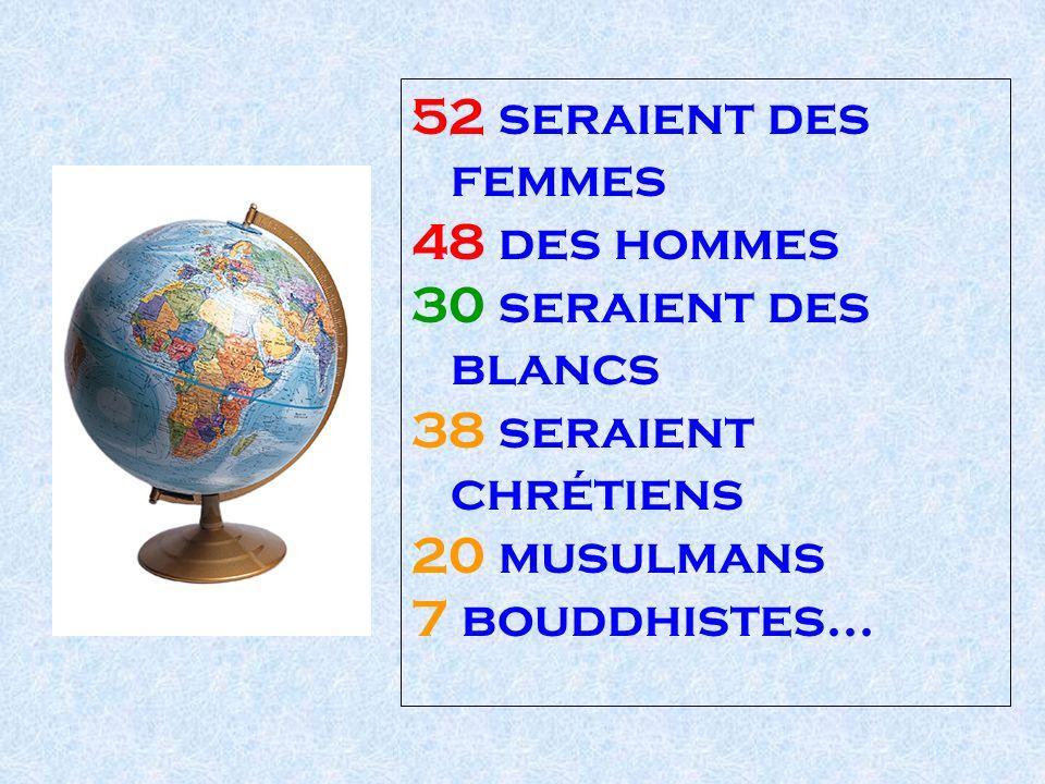 52 seraient des femmes 48 des hommes 30 seraient des blancs 38 seraient chrétiens 20 musulmans 7 bouddhistes...