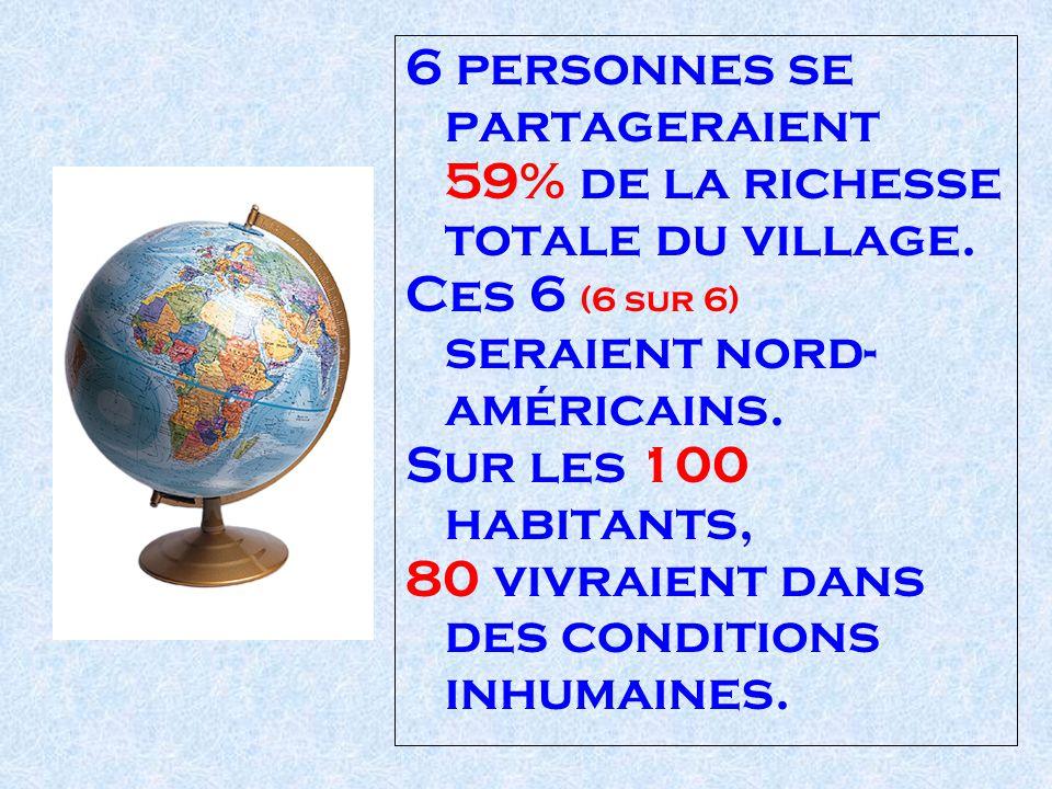 6 personnes se partageraient 59% de la richesse totale du village.