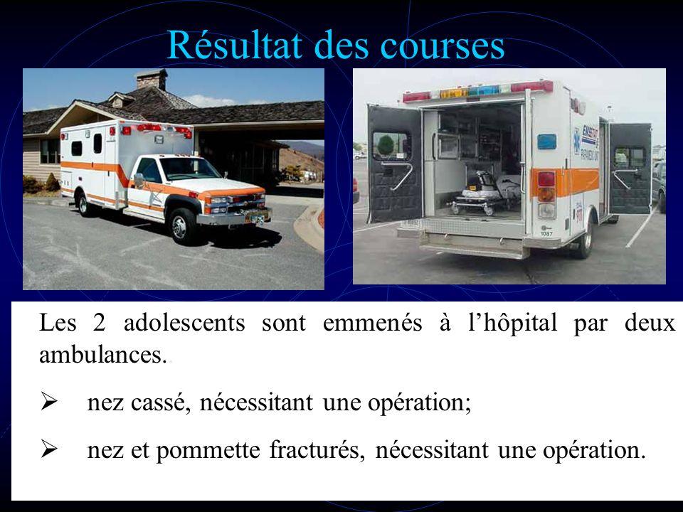 Résultat des courses Les 2 adolescents sont emmenés à lhôpital par deux ambulances..