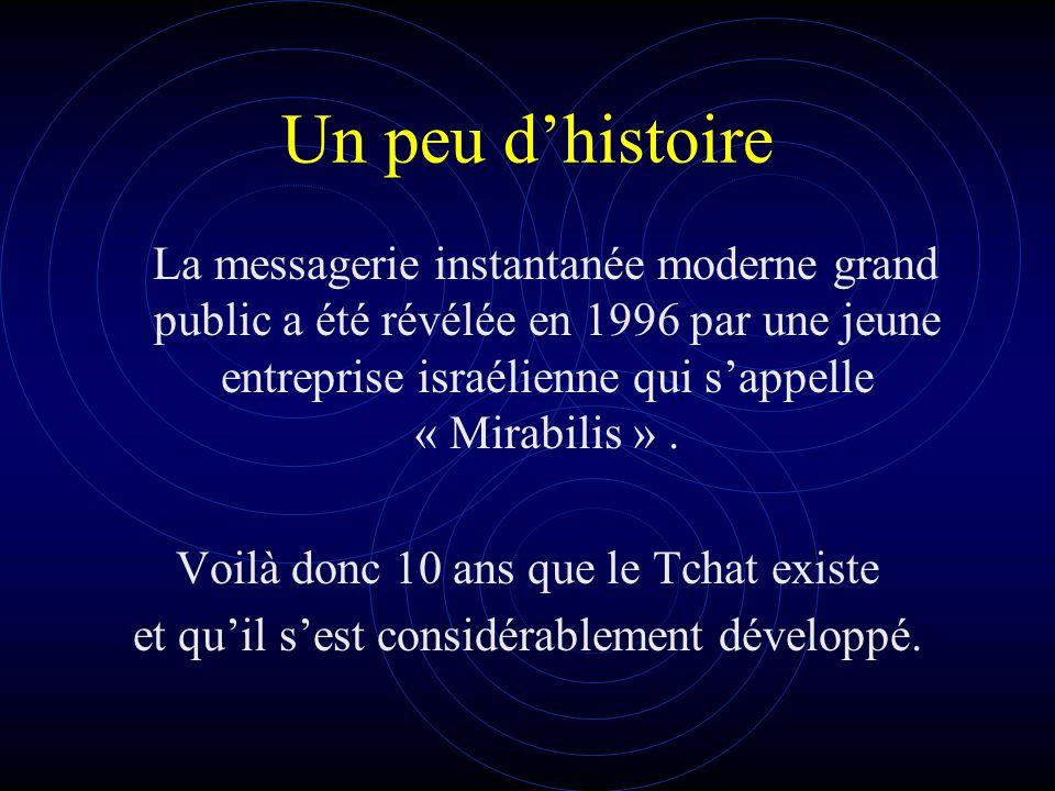 Un peu dhistoire La messagerie instantanée moderne grand public a été révélée en 1996 par une jeune entreprise israélienne qui sappelle « Mirabilis ».