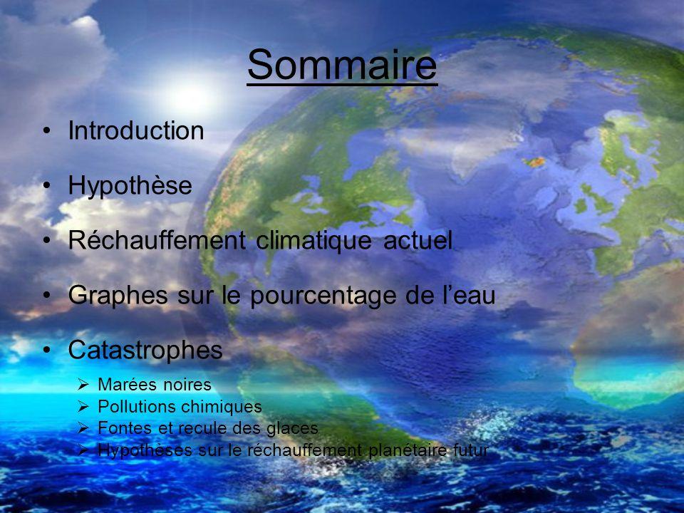 Sommaire Introduction Hypothèse Réchauffement climatique actuel Graphes sur le pourcentage de leau Catastrophes Marées noires Pollutions chimiques Fon