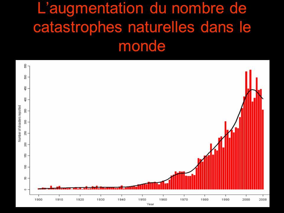 Laugmentation du nombre de catastrophes naturelles dans le monde