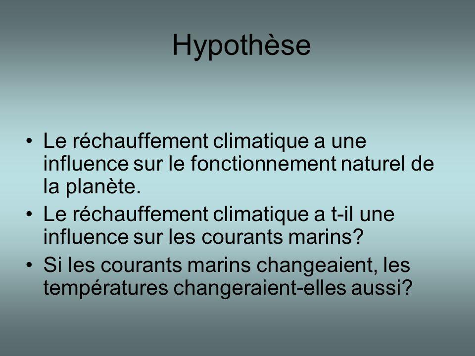 Hypothèse Le réchauffement climatique a une influence sur le fonctionnement naturel de la planète. Le réchauffement climatique a t-il une influence su