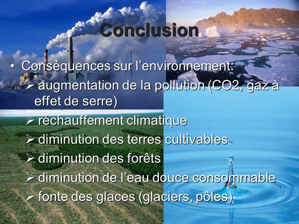 Conclusion Conséquences sur lenvironnement:Conséquences sur lenvironnement: augmentation de la pollution (CO2, gaz à effet de serre) augmentation de l