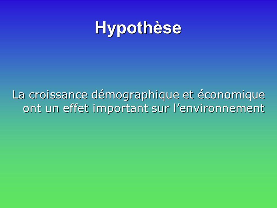 Hypothèse La croissance démographique et économique ont un effet important sur lenvironnement