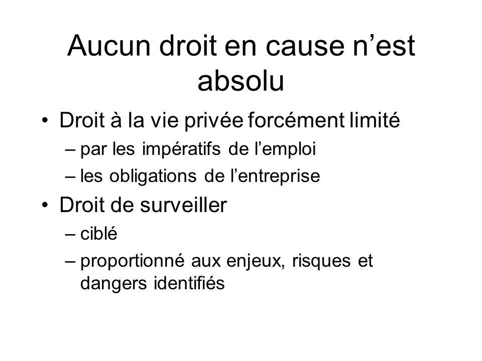 Aucun droit en cause nest absolu Droit à la vie privée forcément limité –par les impératifs de lemploi –les obligations de lentreprise Droit de survei