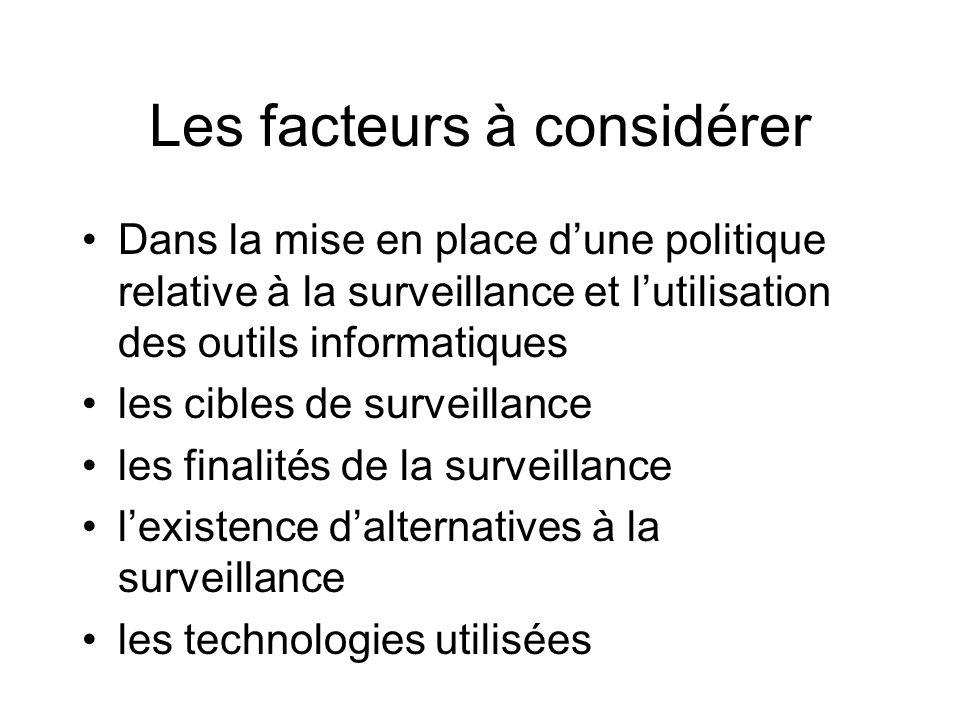 Les facteurs à considérer Dans la mise en place dune politique relative à la surveillance et lutilisation des outils informatiques les cibles de surve