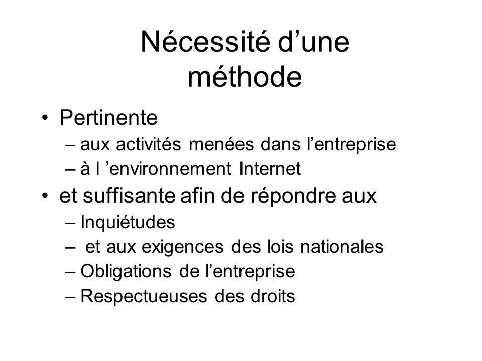 Nécessité dune méthode Pertinente –aux activités menées dans lentreprise –à l environnement Internet et suffisante afin de répondre aux –Inquiétudes –