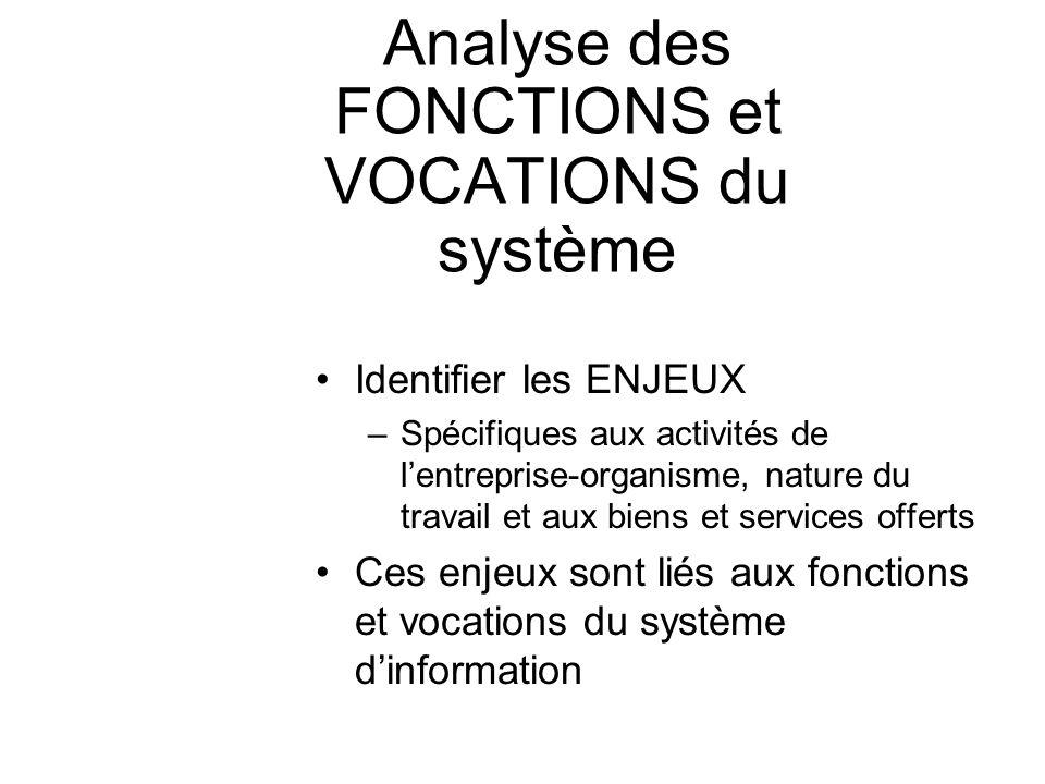Analyse des FONCTIONS et VOCATIONS du système Identifier les ENJEUX –Spécifiques aux activités de lentreprise-organisme, nature du travail et aux bien