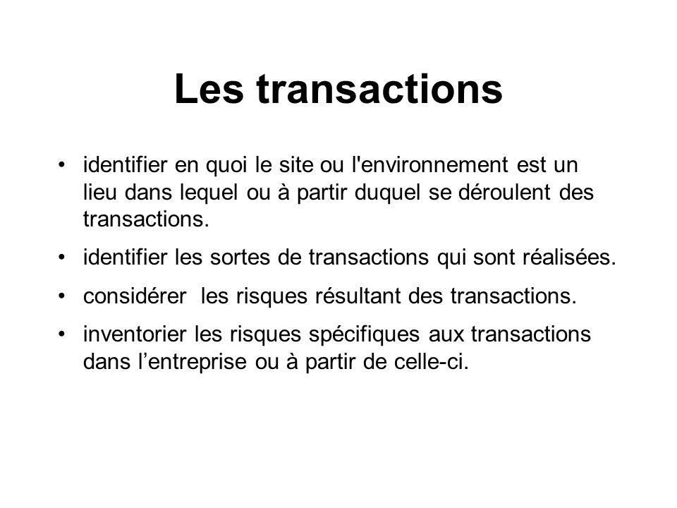 Les transactions identifier en quoi le site ou l'environnement est un lieu dans lequel ou à partir duquel se déroulent des transactions. identifier le