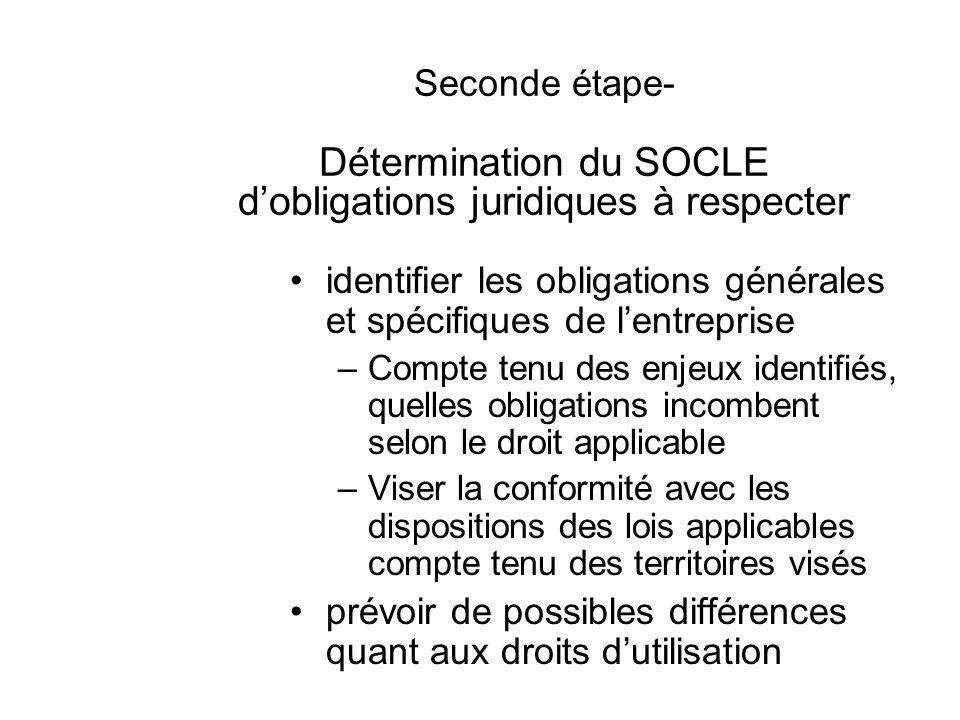 Seconde étape- Détermination du SOCLE dobligations juridiques à respecter identifier les obligations générales et spécifiques de lentreprise –Compte t
