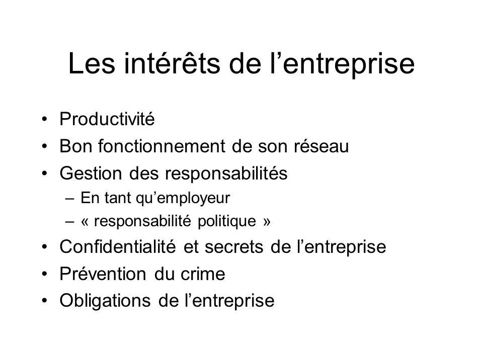 Les intérêts de lentreprise Productivité Bon fonctionnement de son réseau Gestion des responsabilités –En tant quemployeur –« responsabilité politique