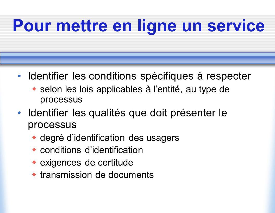 Une méthodologie Identifier les enjeux spécifiques de chaque processus Activité en ligne service Assurer que les principes fondamentaux sont respectés