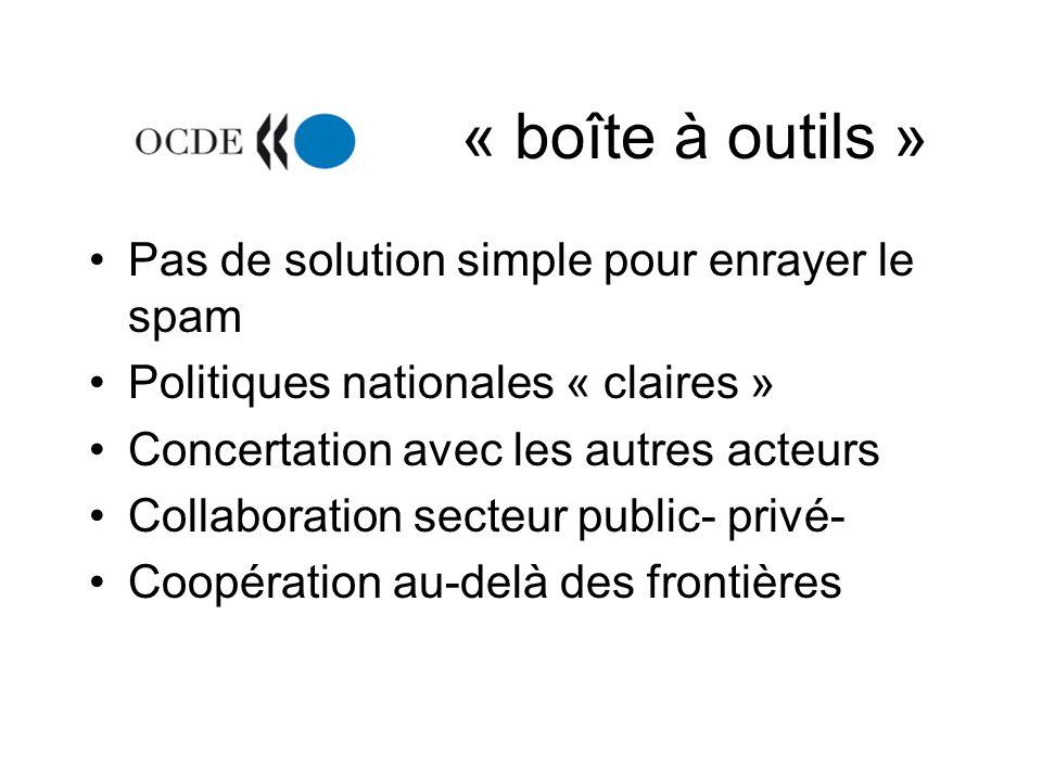 « boîte à outils » Pas de solution simple pour enrayer le spam Politiques nationales « claires » Concertation avec les autres acteurs Collaboration secteur public- privé- Coopération au-delà des frontières