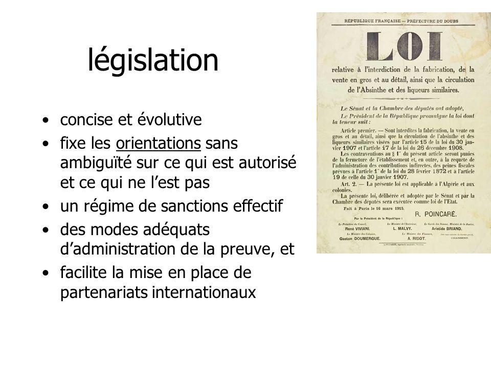 législation concise et évolutive fixe les orientations sans ambiguïté sur ce qui est autorisé et ce qui ne lest pas un régime de sanctions effectif de