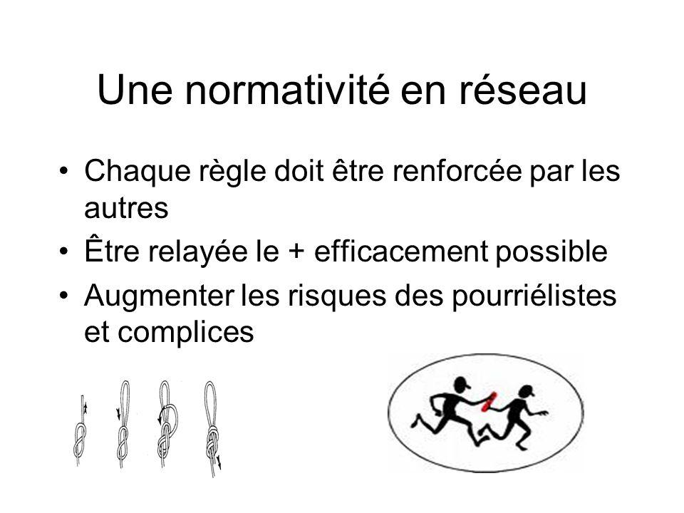 Une normativité en réseau Chaque règle doit être renforcée par les autres Être relayée le + efficacement possible Augmenter les risques des pourriélis