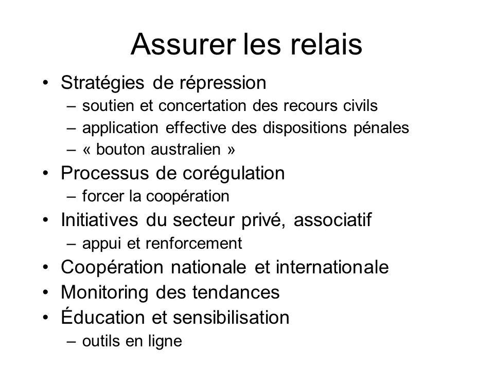 Assurer les relais Stratégies de répression –soutien et concertation des recours civils –application effective des dispositions pénales –« bouton aust