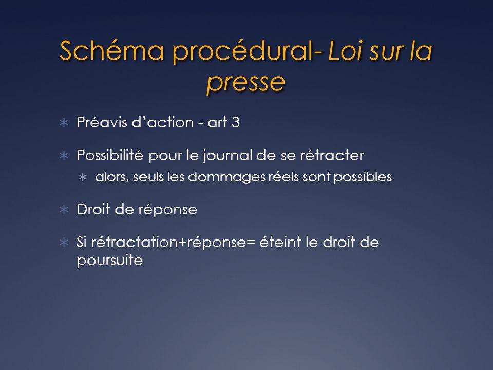 Schéma procédural- Loi sur la presse Préavis daction - art 3 Possibilité pour le journal de se rétracter alors, seuls les dommages réels sont possibles Droit de réponse Si rétractation+réponse= éteint le droit de poursuite