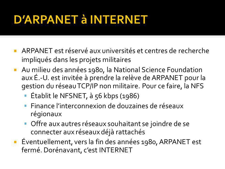 ARPANET est réservé aux universités et centres de recherche impliqués dans les projets militaires Au milieu des années 1980, la National Science Foundation aux É.-U.