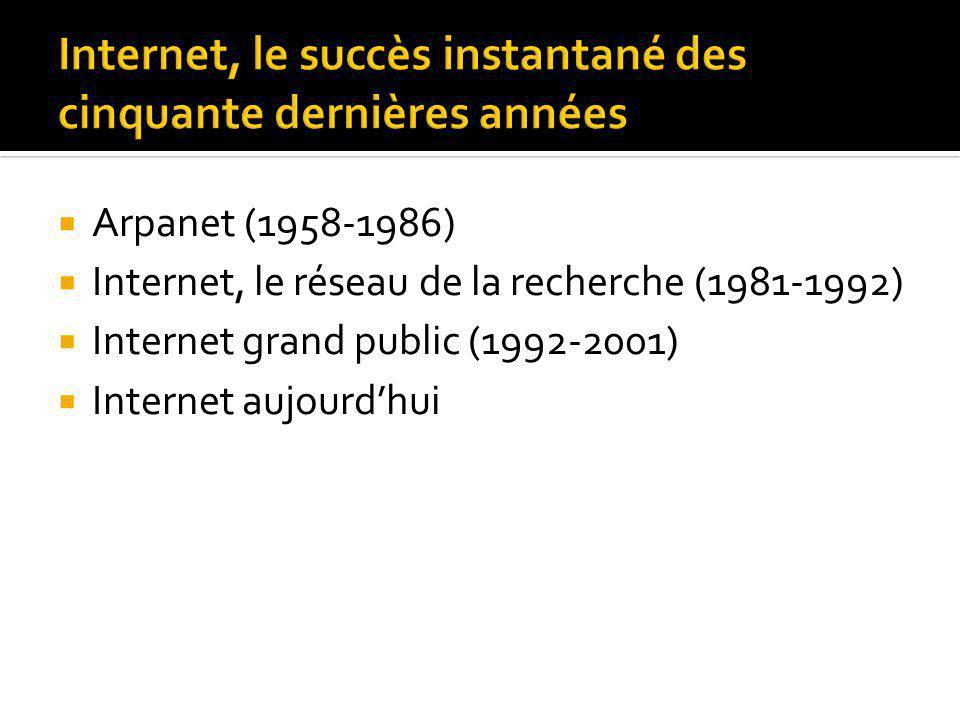 Les défis techniques Premiers succès Apparition des protocoles Internet Apparition des réseaux locaux Intérêt juridique de ARPANET