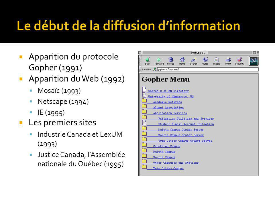 Apparition du protocole Gopher (1991) Apparition du Web (1992) Mosaïc (1993) Netscape (1994) IE (1995) Les premiers sites Industrie Canada et LexUM (1
