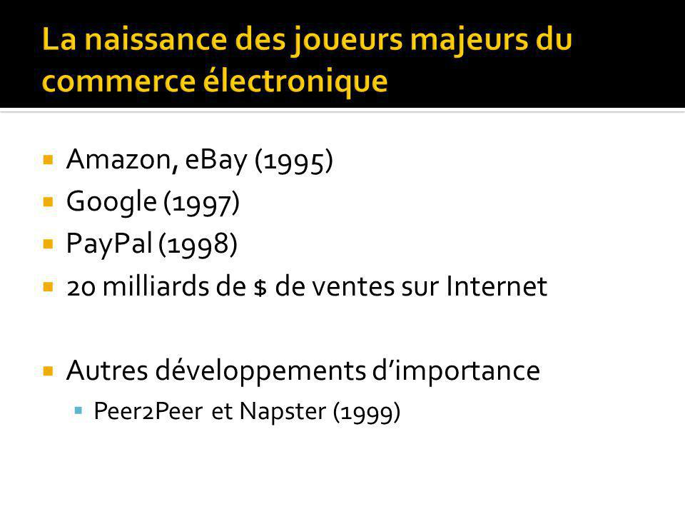 Amazon, eBay (1995) Google (1997) PayPal (1998) 20 milliards de $ de ventes sur Internet Autres développements dimportance Peer2Peer et Napster (1999)