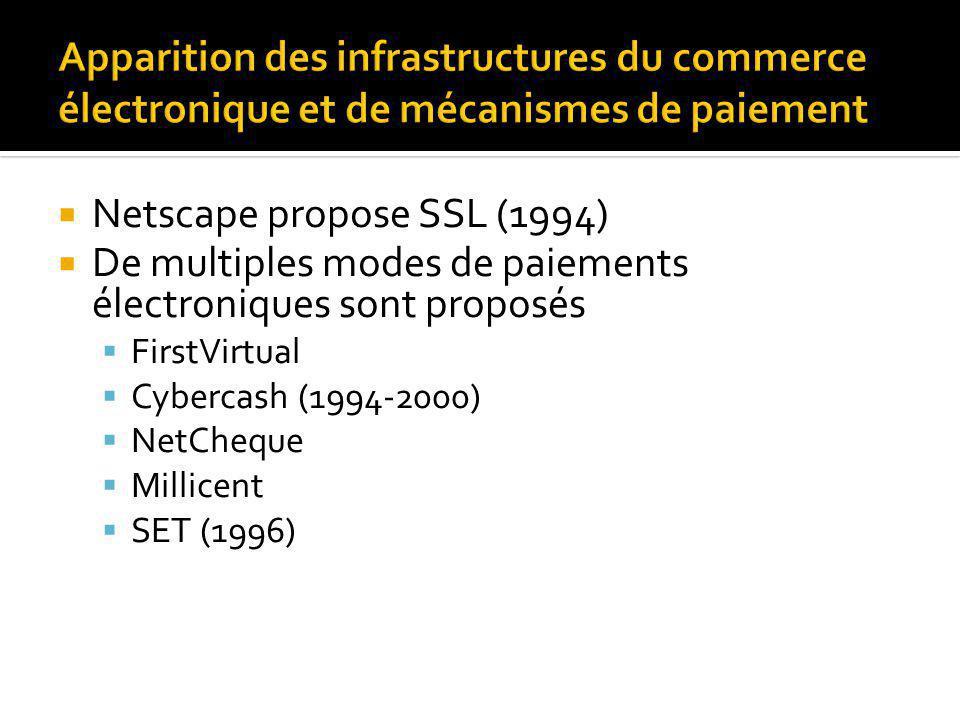Netscape propose SSL (1994) De multiples modes de paiements électroniques sont proposés FirstVirtual Cybercash (1994-2000) NetCheque Millicent SET (1996)
