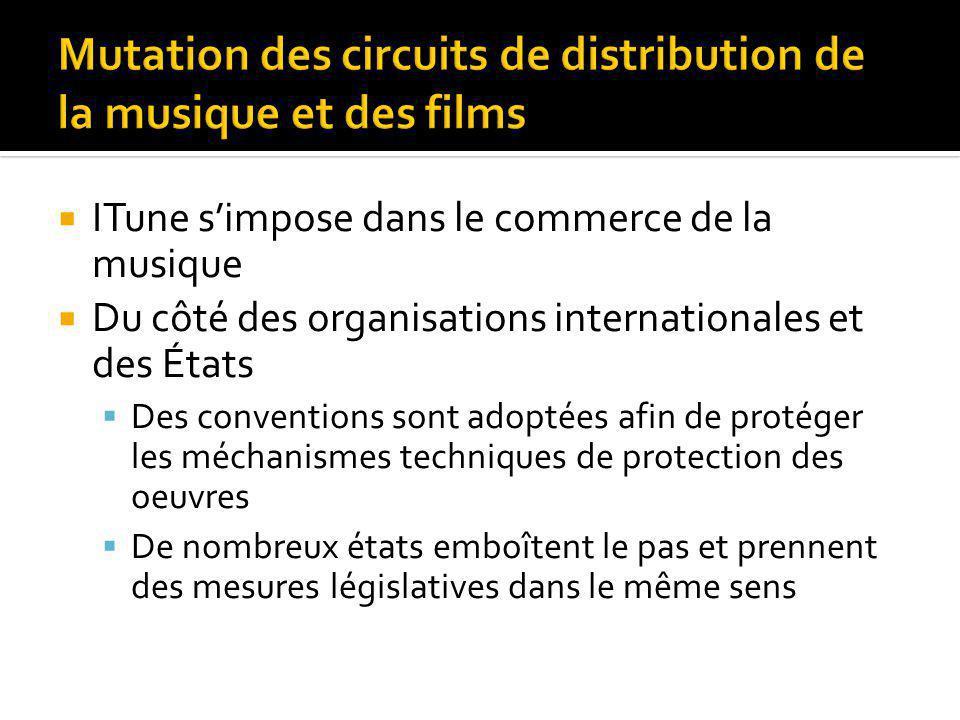 ITune simpose dans le commerce de la musique Du côté des organisations internationales et des États Des conventions sont adoptées afin de protéger les méchanismes techniques de protection des oeuvres De nombreux états emboîtent le pas et prennent des mesures législatives dans le même sens