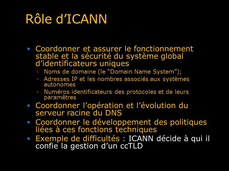 Rôle dICANN Coordonner et assurer le fonctionnement stable et la sécurité du système global didentificateurs uniques Noms de domaine (le Domain Name S