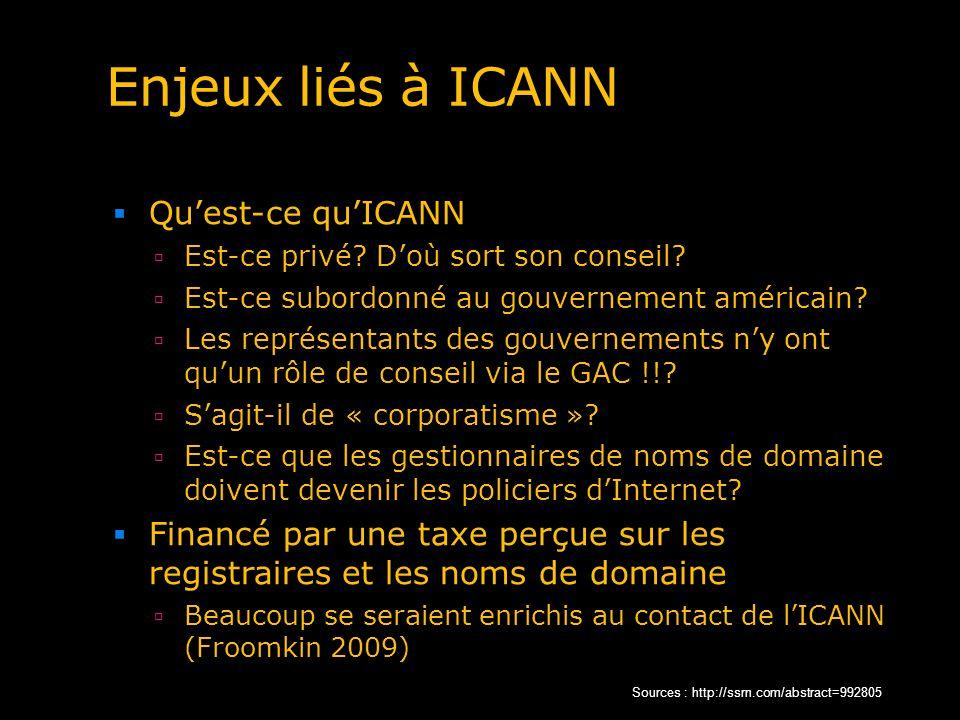 Enjeux liés à ICANN Quest-ce quICANN Est-ce privé? Doù sort son conseil? Est-ce subordonné au gouvernement américain? Les représentants des gouverneme