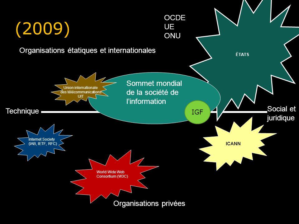 (2009) Technique Social et juridique Internet Society (IAB, IETF, RFC) World Wide Web Consortium (W3C) Organisations privées Organisations étatiques e
