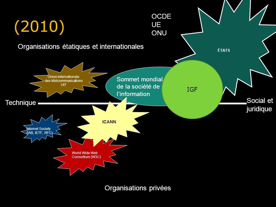 (2010) Technique Social et juridique Internet Society (IAB, IETF, RFC) World Wide Web Consortium (W3C) Organisations privées Organisations étatiques e