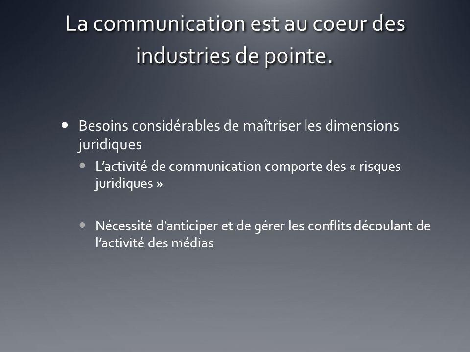 La communication est au coeur des industries de pointe. Besoins considérables de maîtriser les dimensions juridiques Lactivité de communication compor