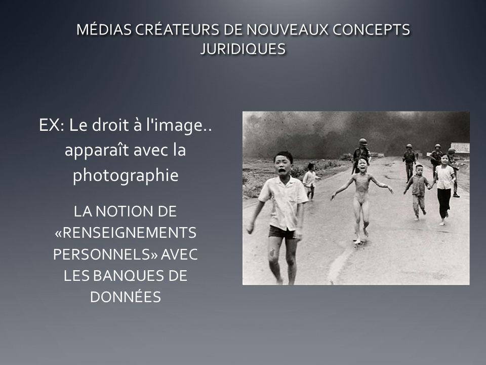 MÉDIAS CRÉATEURS DE NOUVEAUX CONCEPTS JURIDIQUES EX: Le droit à l'image.. apparaît avec la photographie LA NOTION DE «RENSEIGNEMENTS PERSONNELS» AVEC