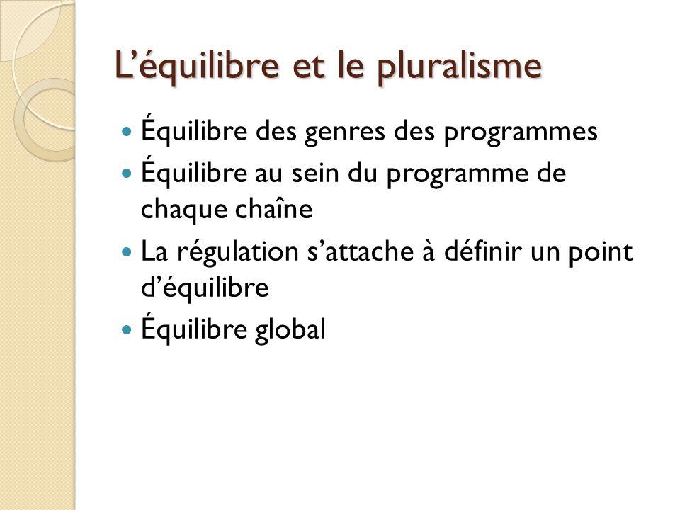Léquilibre et le pluralisme Équilibre des genres des programmes Équilibre au sein du programme de chaque chaîne La régulation sattache à définir un point déquilibre Équilibre global