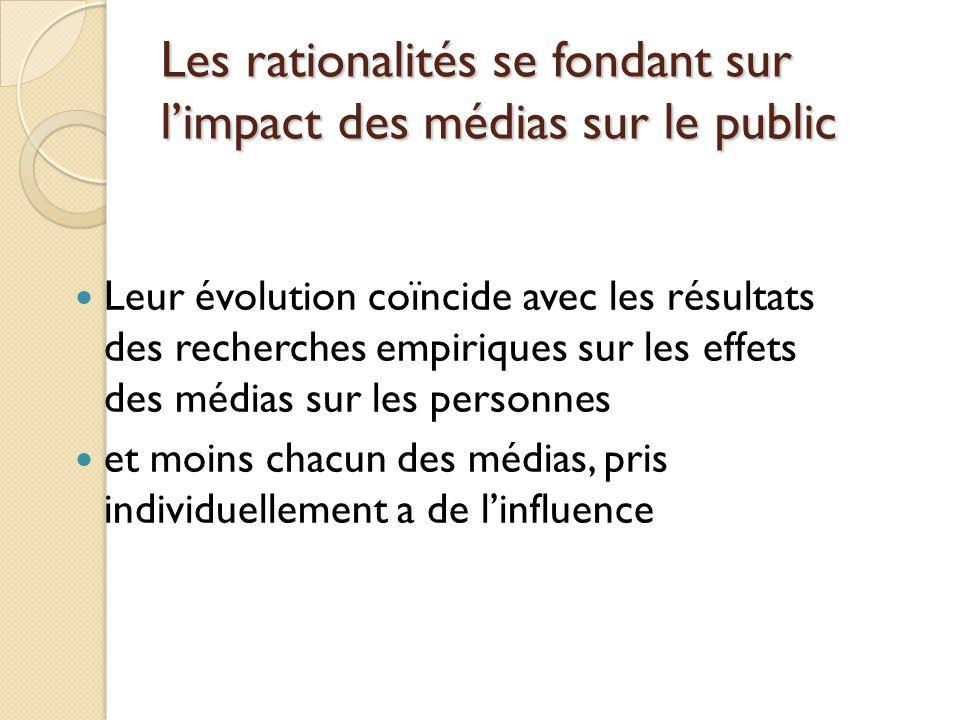 Les rationalités se fondant sur limpact des médias sur le public Leur évolution coïncide avec les résultats des recherches empiriques sur les effets des médias sur les personnes et moins chacun des médias, pris individuellement a de linfluence