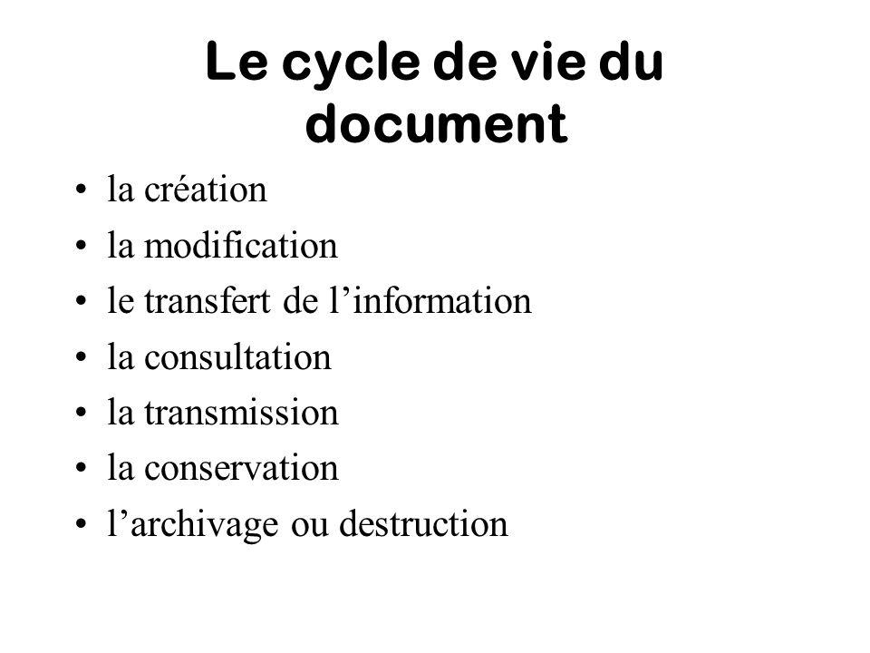 Le cycle de vie du document la création la modification le transfert de linformation la consultation la transmission la conservation larchivage ou des