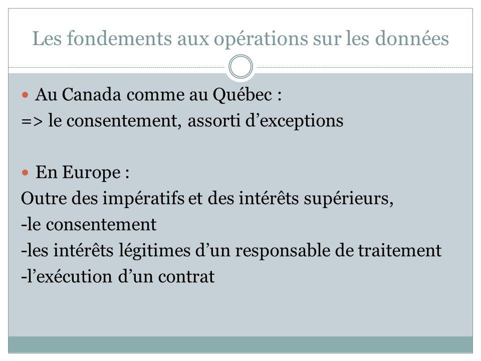 Conclusion Canada / Québec : pragmatisme et mode de paiement Union européenne : problème de paradigme et soins palliatifs Vers un dialogue entre droit et technologie ?