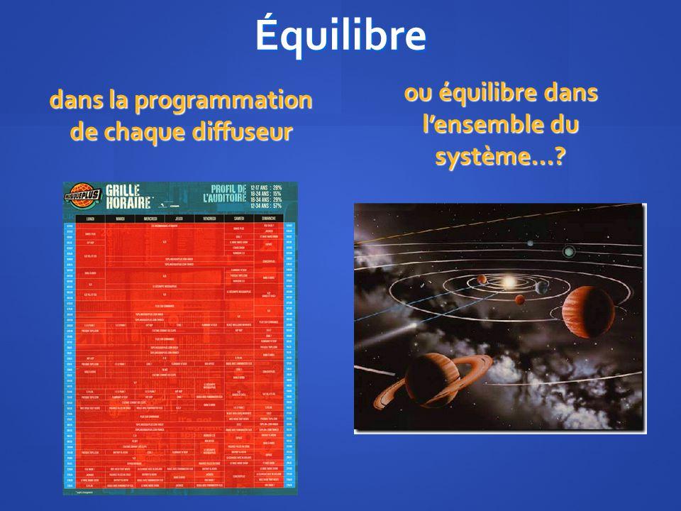 Équilibre dans la programmation de chaque diffuseur ou équilibre dans lensemble du système...?