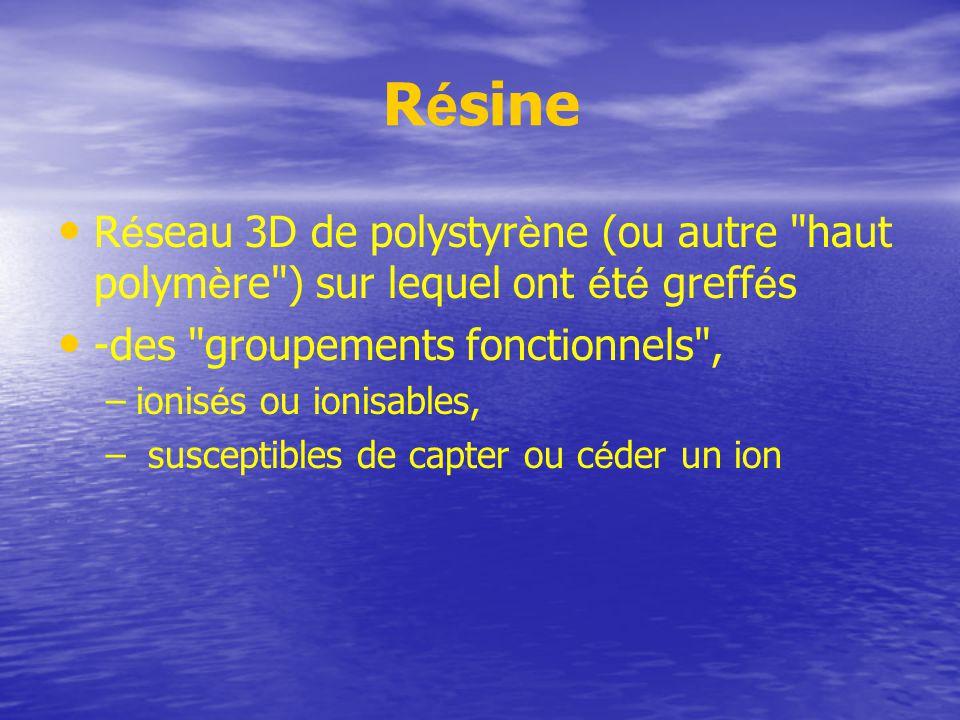 R é sine R é seau 3D de polystyr è ne (ou autre haut polym è re ) sur lequel ont é t é greff é s -des groupements fonctionnels , – –ionis é s ou ionisables, – – susceptibles de capter ou c é der un ion