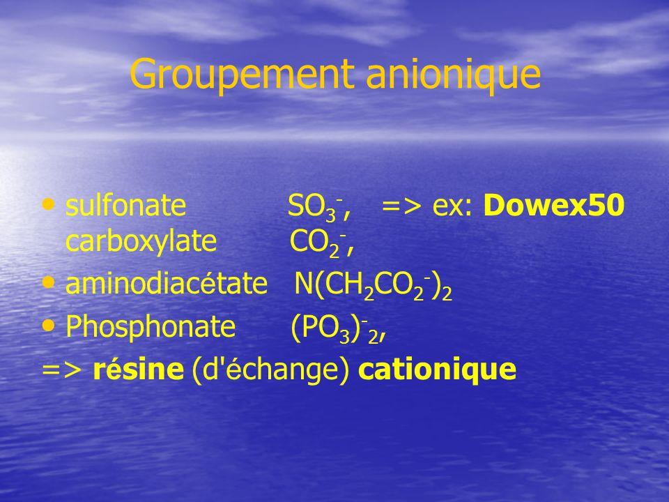 Groupement anionique sulfonate SO 3 -, => ex: Dowex50 carboxylate CO 2 -, aminodiac é tate N(CH 2 CO 2 - ) 2 Phosphonate (PO 3 ) - 2, => r é sine (d é change) cationique