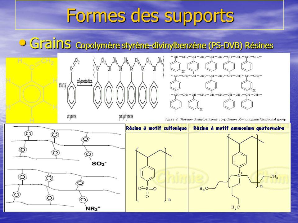 Formes des supports Grains Copolym è re styr è ne-divinylbenz è ne (PS-DVB) R é sines Grains Copolym è re styr è ne-divinylbenz è ne (PS-DVB) R é sines