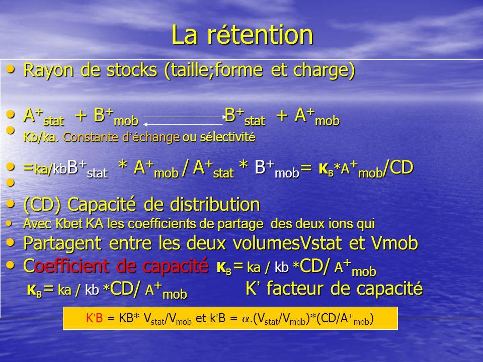 La r é tention Rayon de stocks (taille;forme et charge) Rayon de stocks (taille;forme et charge) A + stat + B + mob B + stat + A + mob A + stat + B + mob B + stat + A + mob Kb/ka.