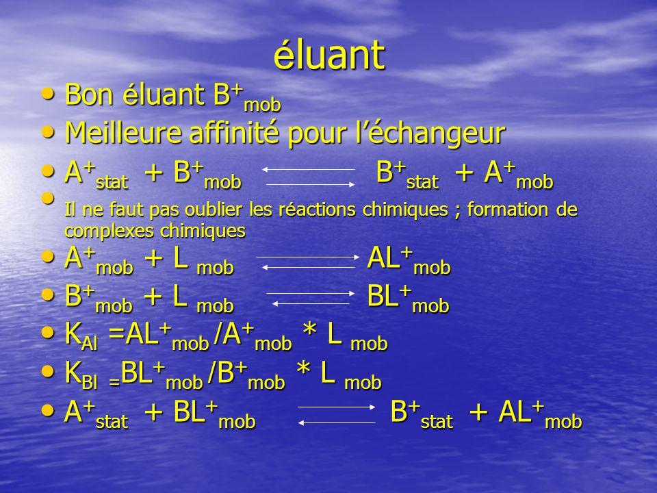 é luant Bon é luant B + mob Bon é luant B + mob Meilleure affinité pour léchangeur Meilleure affinité pour léchangeur A + stat + B + mob B + stat + A + mob A + stat + B + mob B + stat + A + mob Il ne faut pas oublier les r é actions chimiques ; formation de complexes chimiques Il ne faut pas oublier les r é actions chimiques ; formation de complexes chimiques A + mob + L mob AL + mob A + mob + L mob AL + mob B + mob + L mob BL + mob B + mob + L mob BL + mob K Al = AL + mob / A + mob * L mob K Al = AL + mob / A + mob * L mob K Bl = BL + mob / B + mob * L mob K Bl = BL + mob / B + mob * L mob A + stat + BL + mob B + stat + AL + mob A + stat + BL + mob B + stat + AL + mob