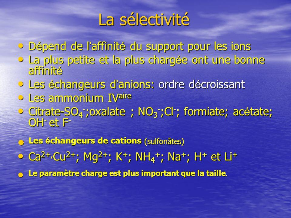 La sélectivité La sélectivité D é pend de l affinit é du support pour les ions D é pend de l affinit é du support pour les ions La plus petite et la plus charg é e ont une bonne affinit é La plus petite et la plus charg é e ont une bonne affinit é Les é changeurs d anions: ordre d é croissant Les é changeurs d anions: ordre d é croissant Les ammonium IV aire Les ammonium IV aire Citrate-SO 4 - ;oxalate ; NO 3 - ;Cl - ; formiate; ac é tate; OH - et F - Citrate-SO 4 - ;oxalate ; NO 3 - ;Cl - ; formiate; ac é tate; OH - et F - Les é changeurs de cations (sulfonâtes) Les é changeurs de cations (sulfonâtes) Ca 2+, Cu 2+ ; Mg 2+ ; K + ; NH 4 + ; Na + ; H + et Li + Ca 2+, Cu 2+ ; Mg 2+ ; K + ; NH 4 + ; Na + ; H + et Li + Le paramètre charge est plus important que la taille.