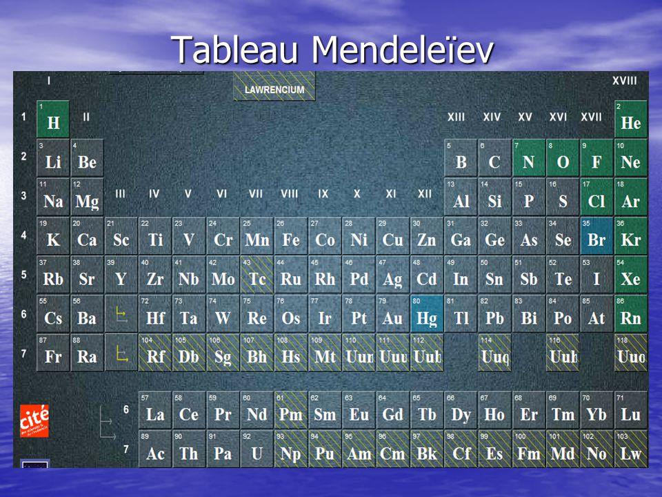 Tableau Mendele ï ev