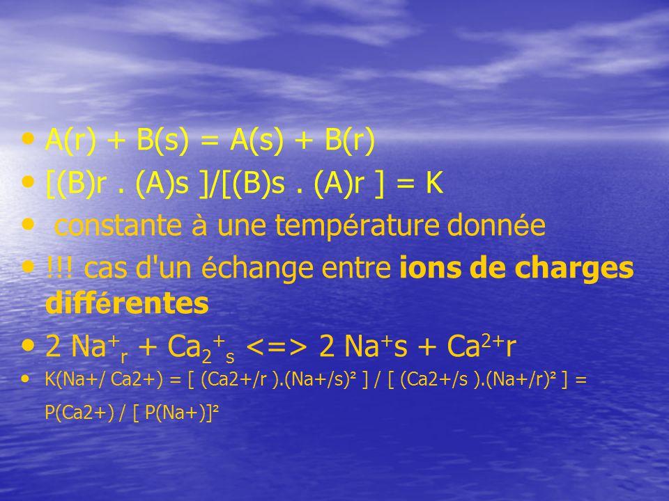 A(r) + B(s) = A(s) + B(r) [(B)r.(A)s ]/[(B)s.