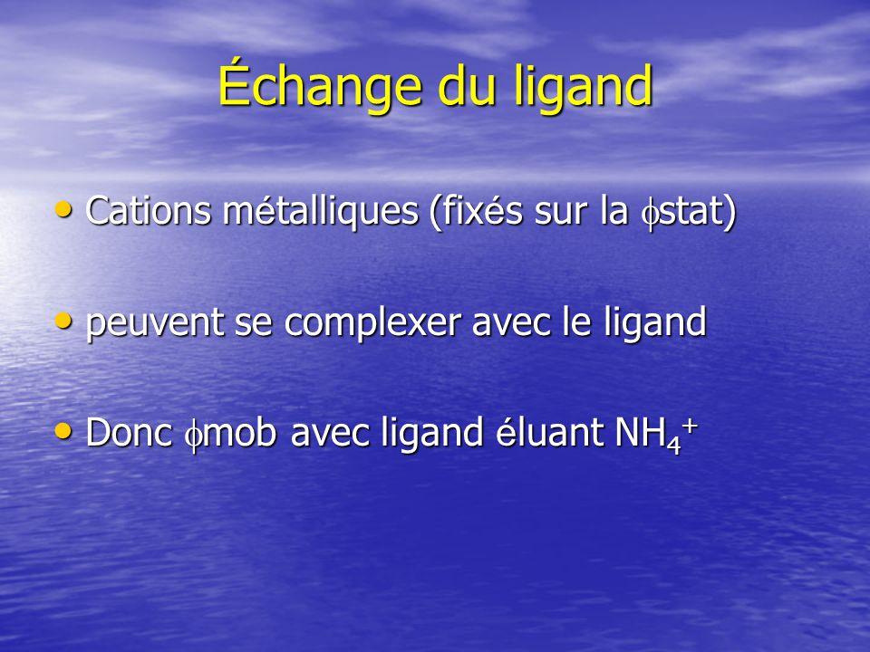É change du ligand Cations m é talliques (fix é s sur la stat) Cations m é talliques (fix é s sur la stat) peuvent se complexer avec le ligand peuvent se complexer avec le ligand Donc mob avec ligand é luant NH 4 + Donc mob avec ligand é luant NH 4 +